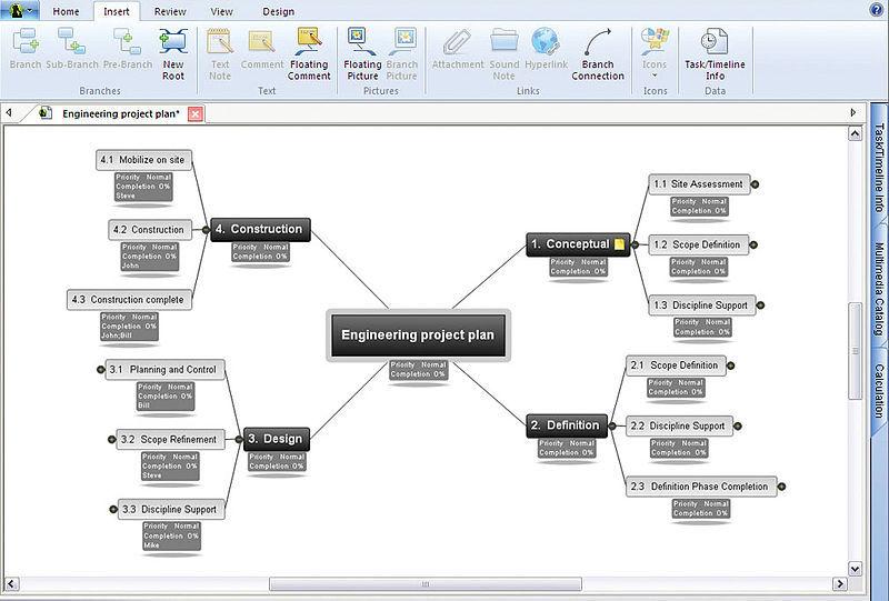 Exemple de logiciel utilisé en mind mapping